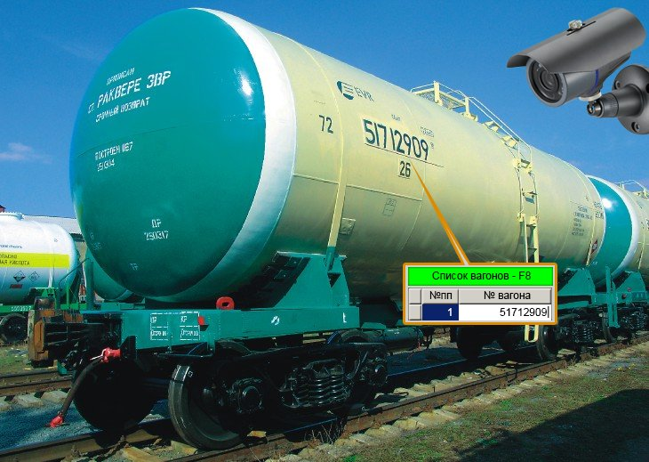 SDK of industrial video surveillance and photo events recording